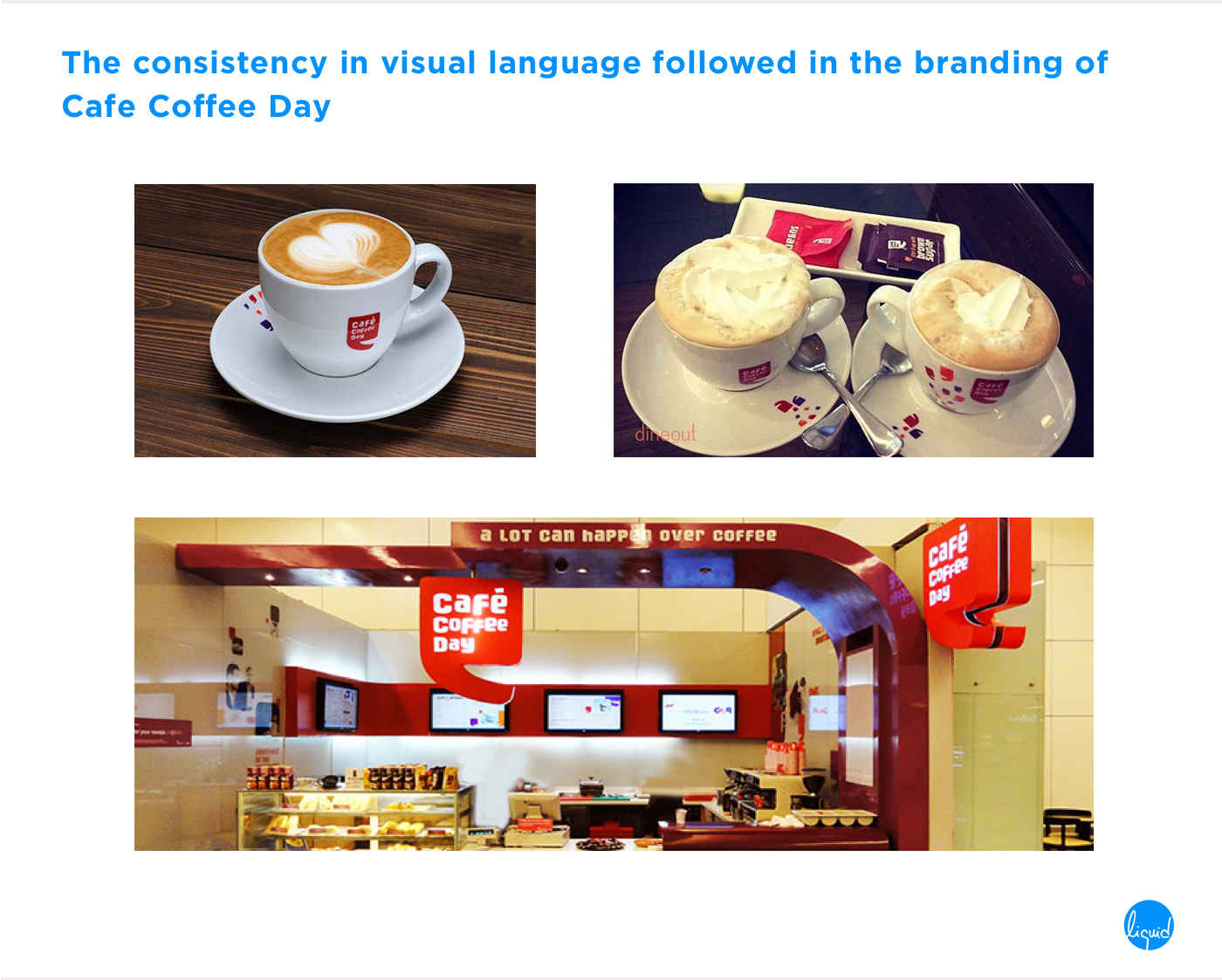 Brand Identity of Cafe Coffee Day