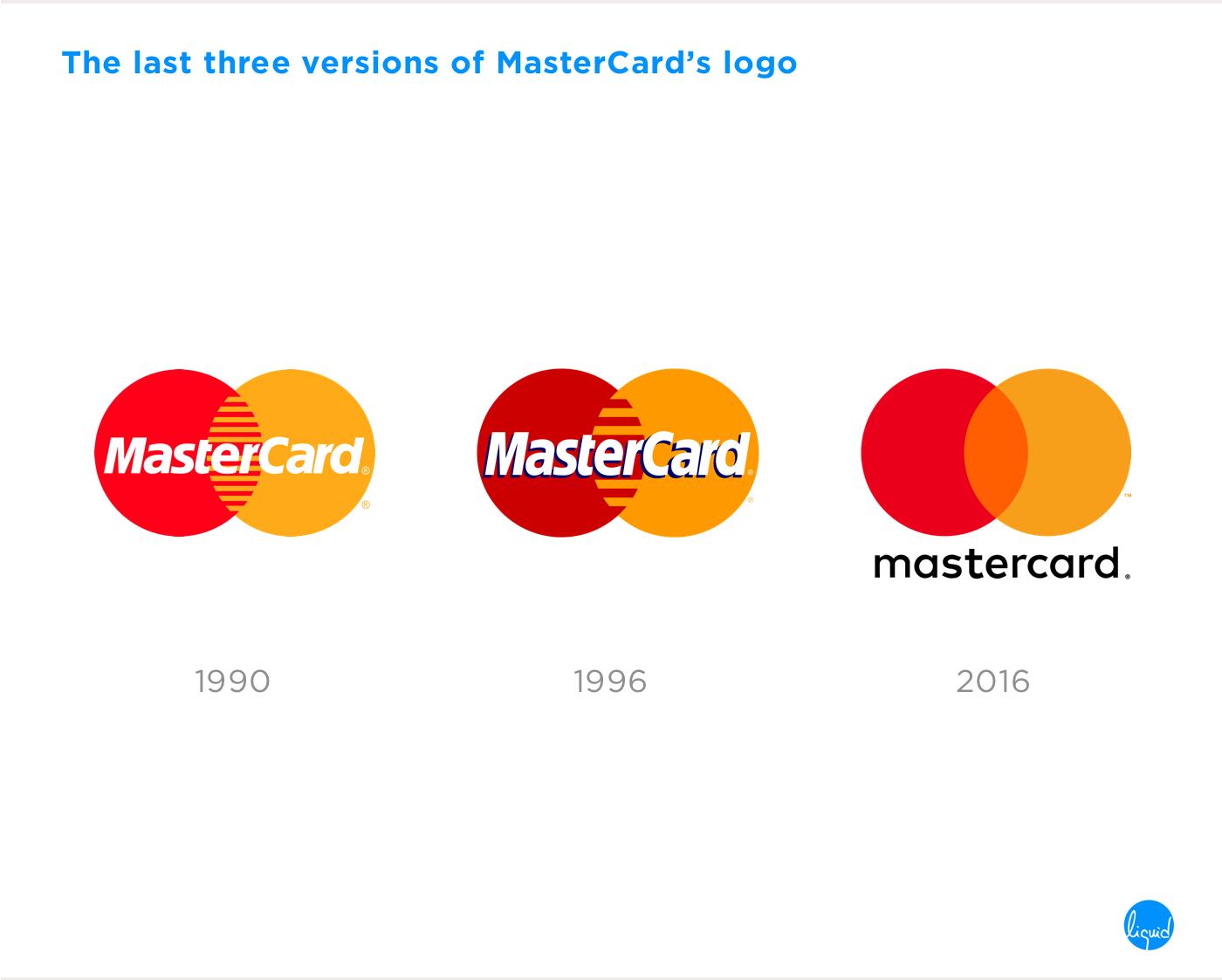 Brand Identity of MasterCard