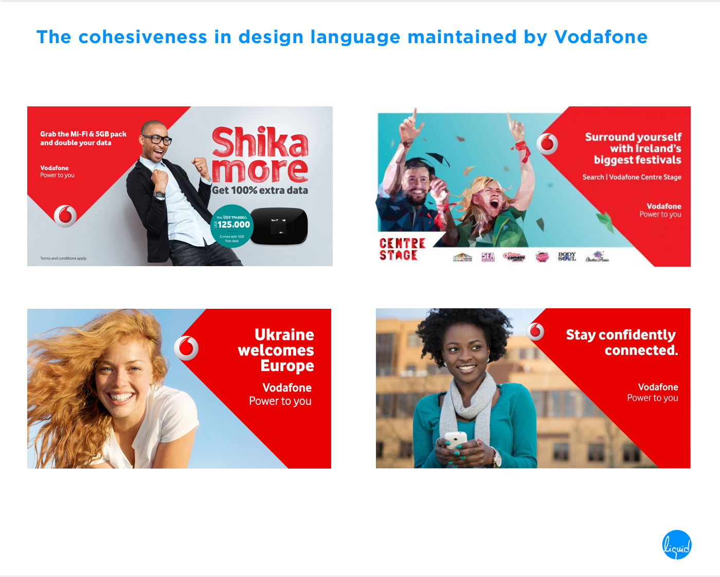 Brand Identity of Vodafone