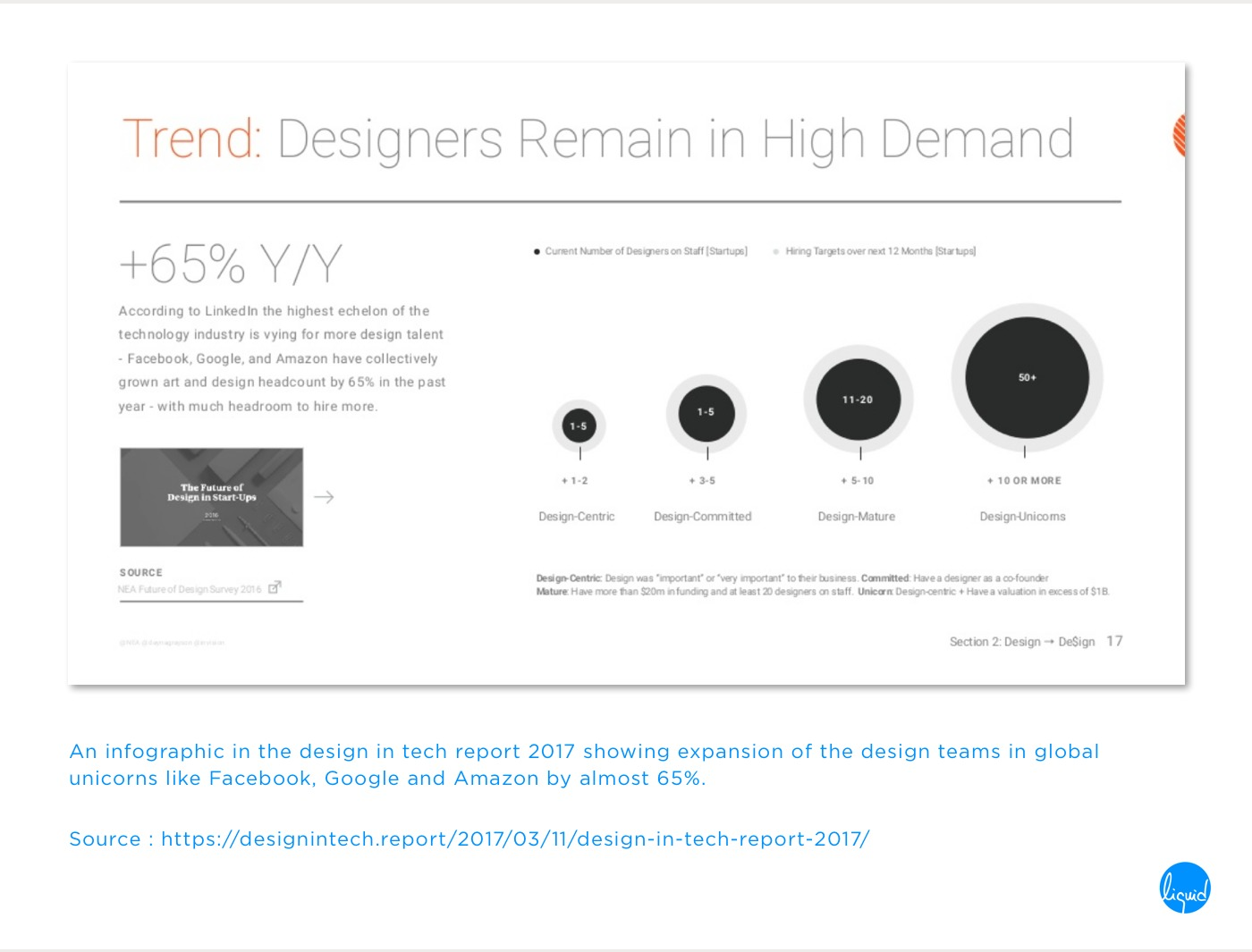 return on investment in design - design in tech report 2017 infographic
